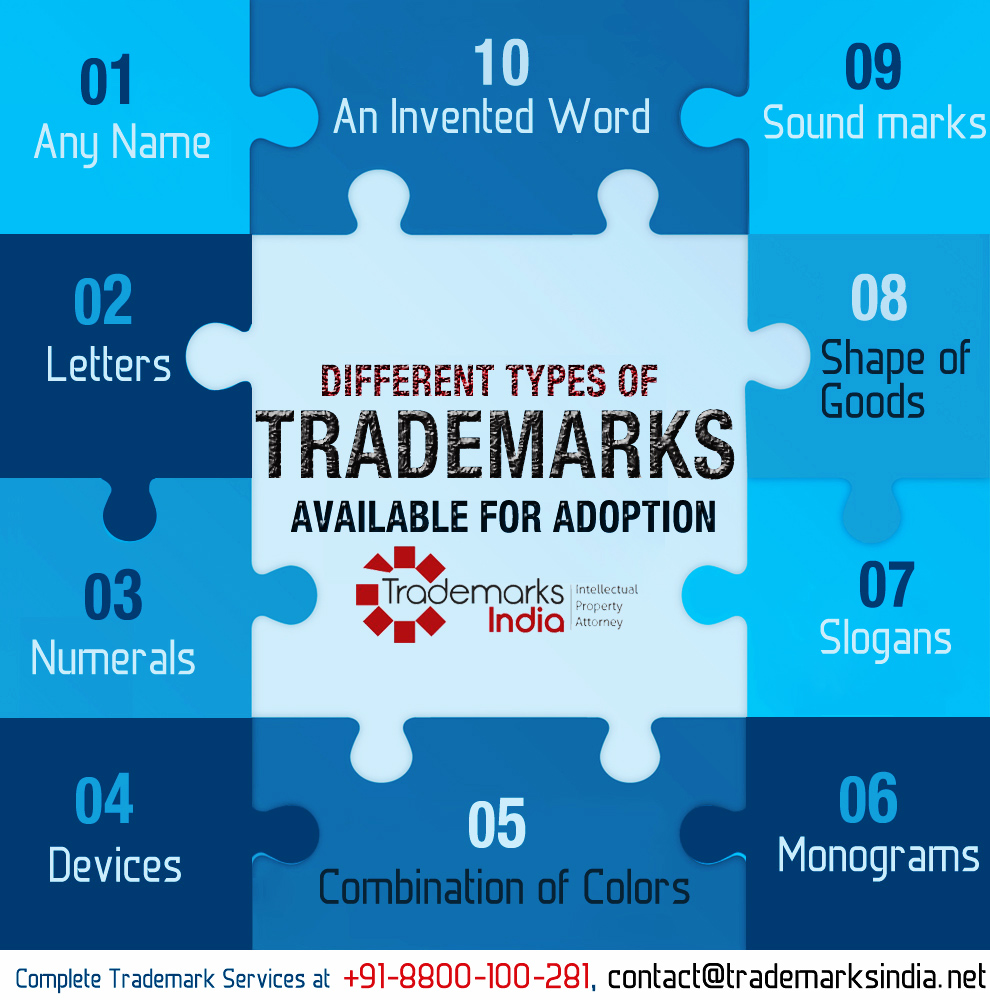 Different Types of Trademarks Available for Adoption