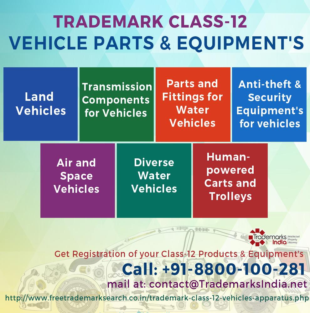 Trademark Class 12 - Vehicle Parts Equipment