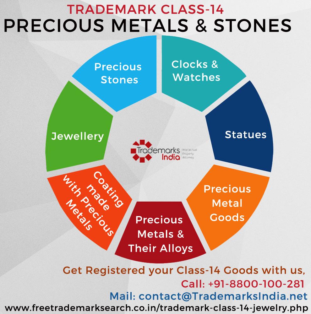 Trademark Class 14 - Precious Metal Stones