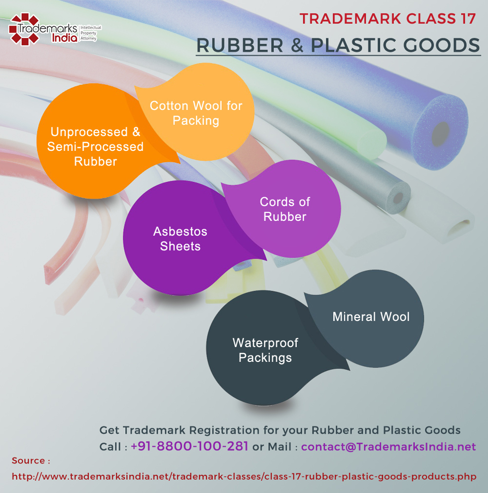 Trademark Class 17 - Rubber Goods & Plastic Goods