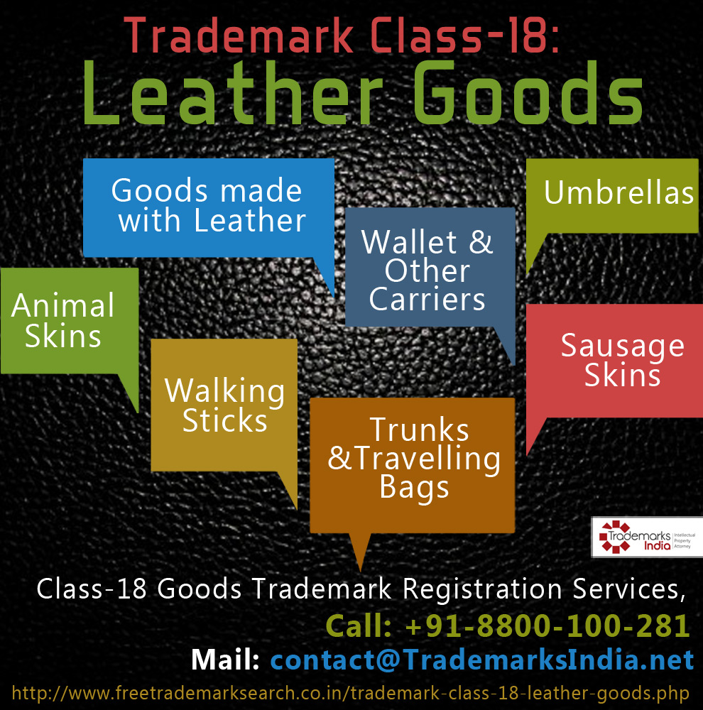 Trademark Class 18 - Leather Goods