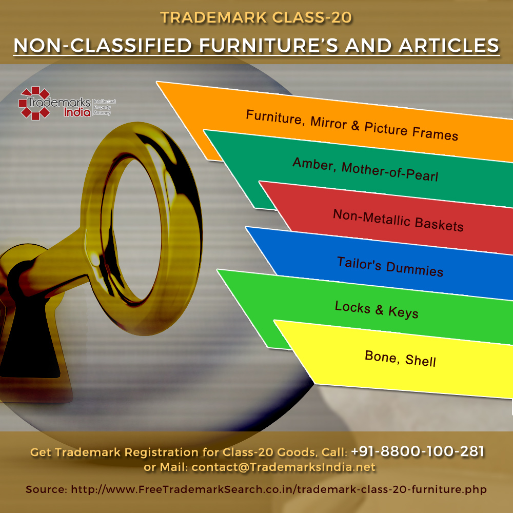 Trademark Class 20 - Non Classified Furnitures and Articles