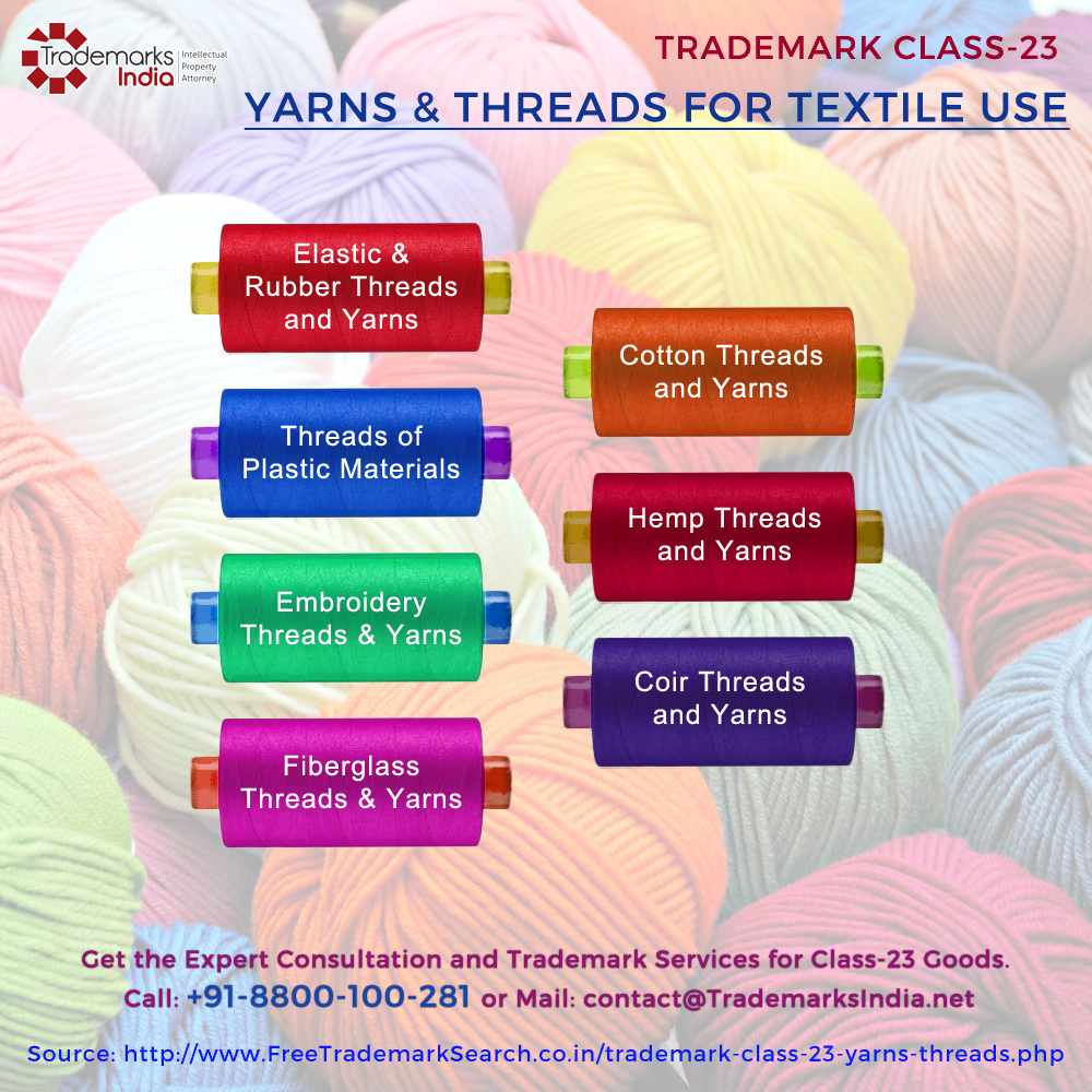 Trademark Class 23 - Yarns and Threads for Textile Use