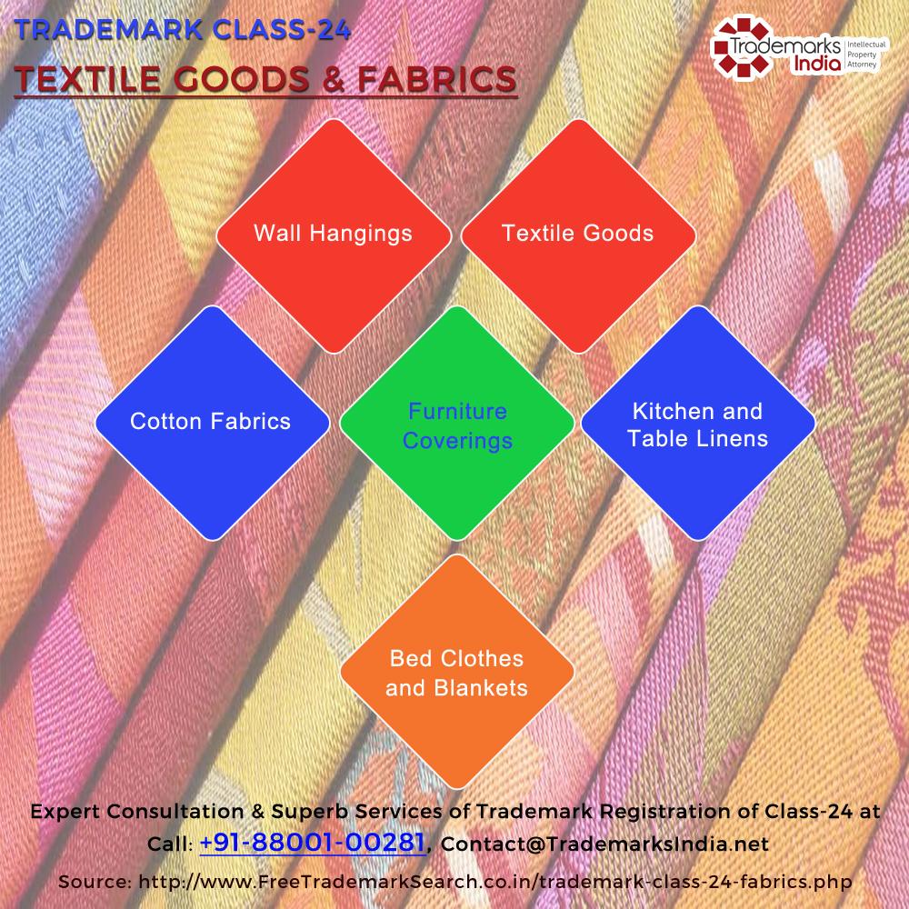Trademark Class 24 - Textile Goods and Fabrics