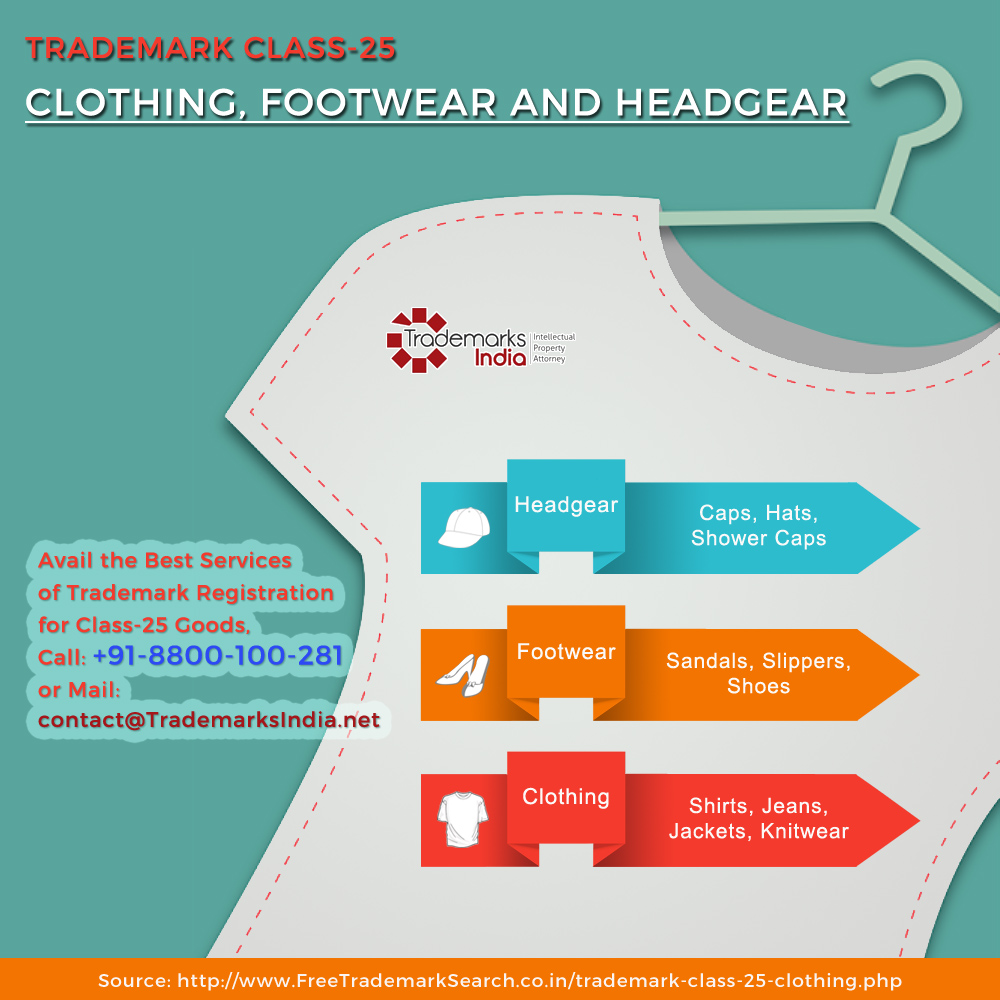 Trademark Class 25 - Clothing, Footwear and Headgear