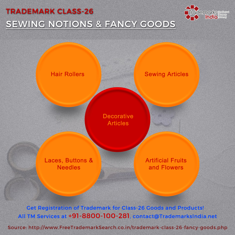 Trademark Class 26 - Sewing Notions and Fancy Goods