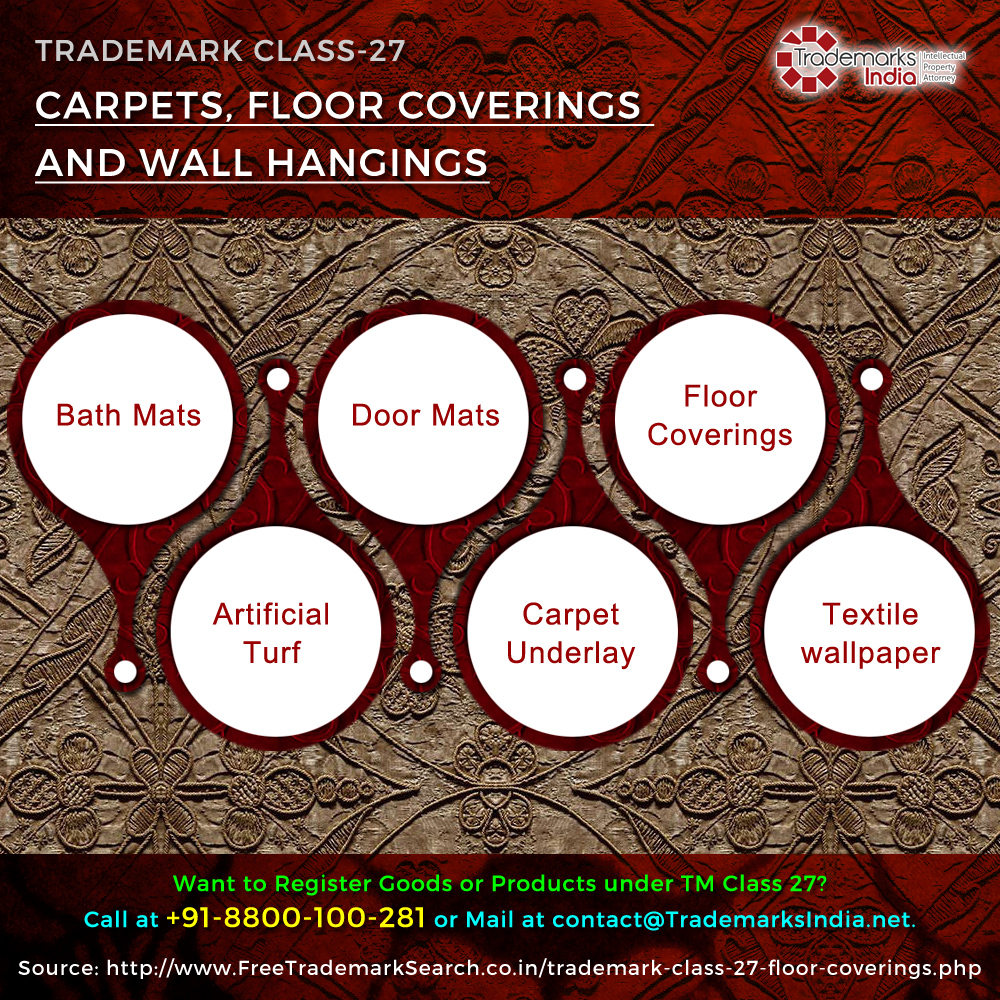 Trademark Class 27 - Carpets, Floor Coverings and Wall Hangings