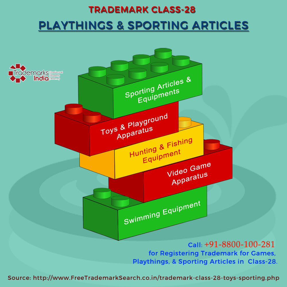Trademark Class 28 - Playthings and Sporting Articles