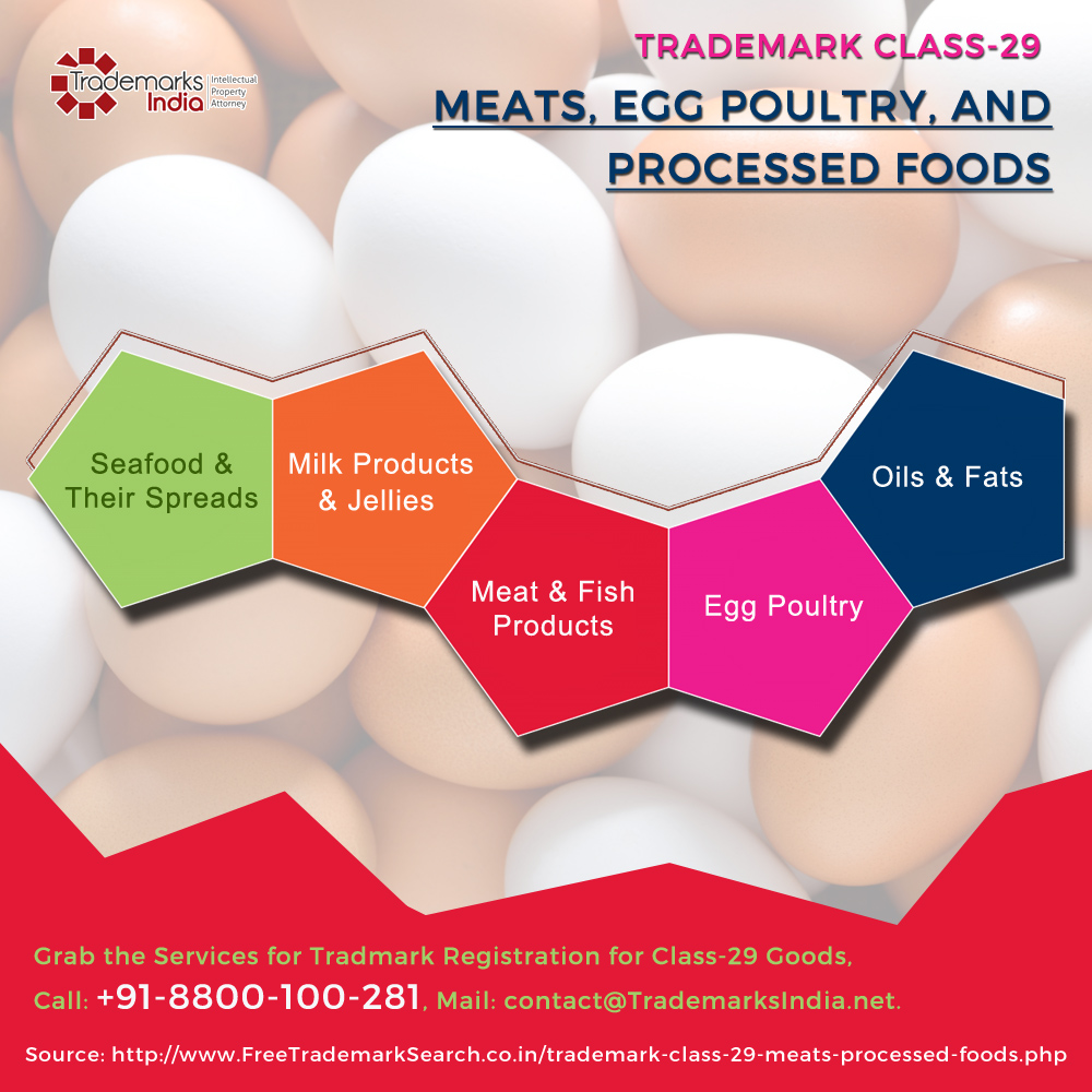 Trademark Class 29 - Meat, Egg, Poultry and Processed Foods