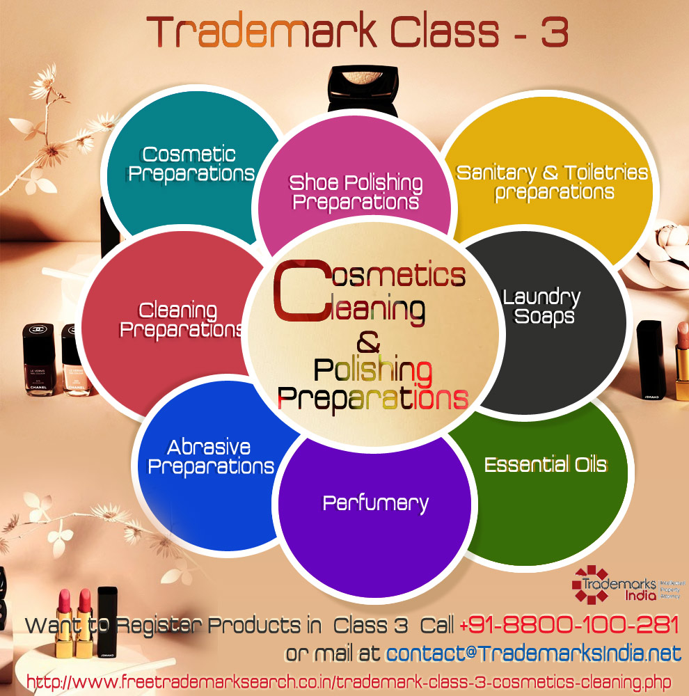 Trademark Class 3 - Cosmetics Cleaning & Polishing Preparations