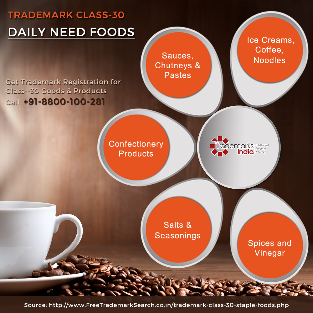 Trademark Class 30 - Daily Need Foods