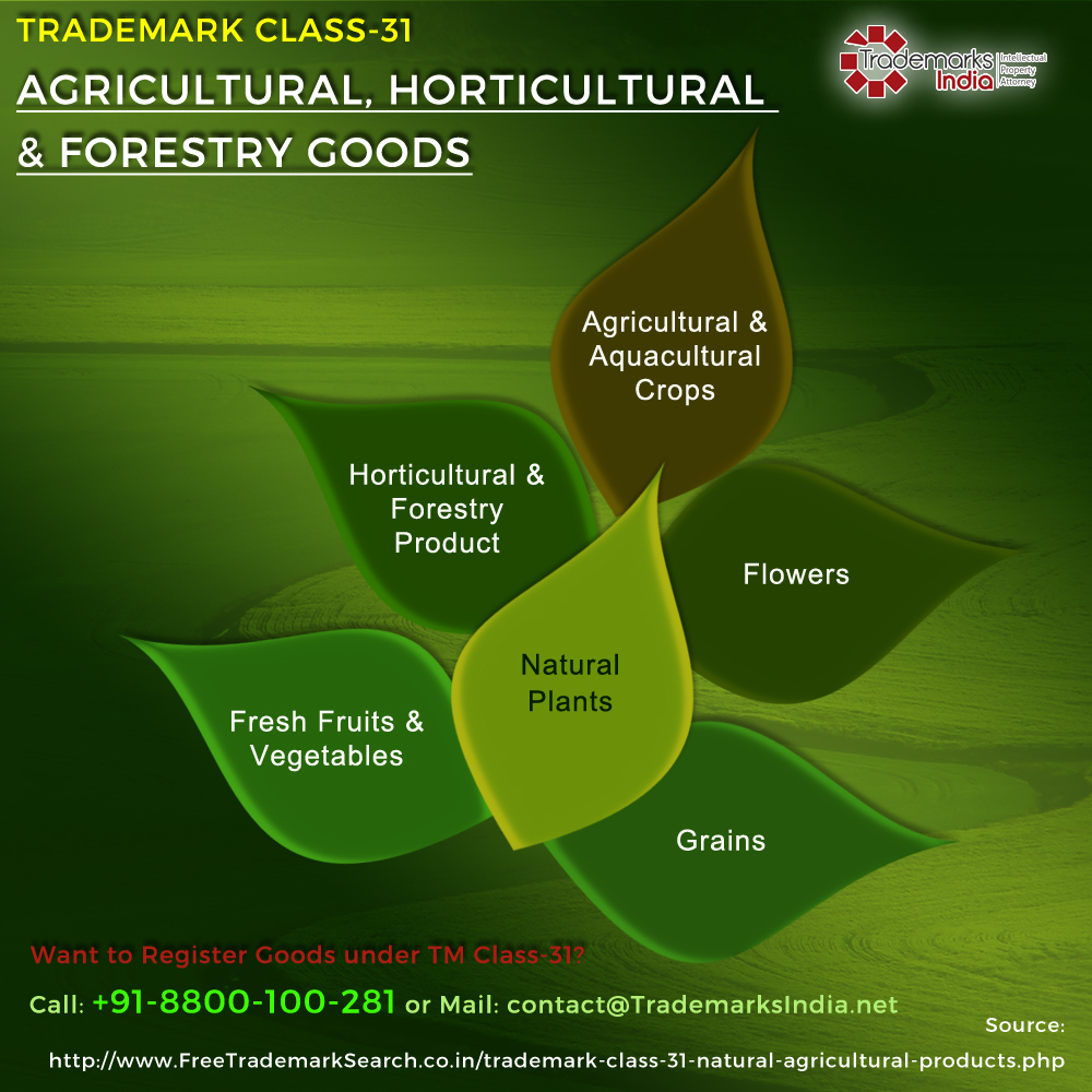 Trademark Class 31 - Agricultural, Horticultural and Forestry Goods