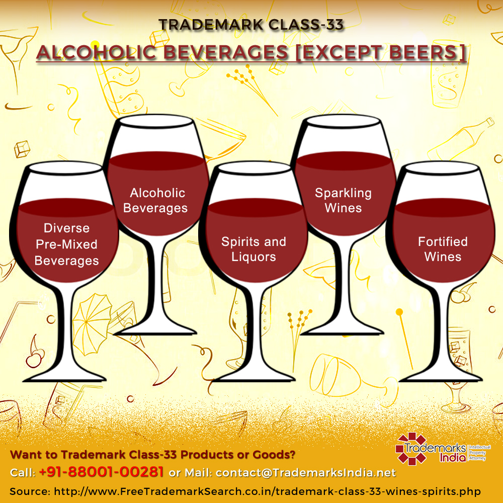 Trademark Class 33 - Alcoholic Beverages