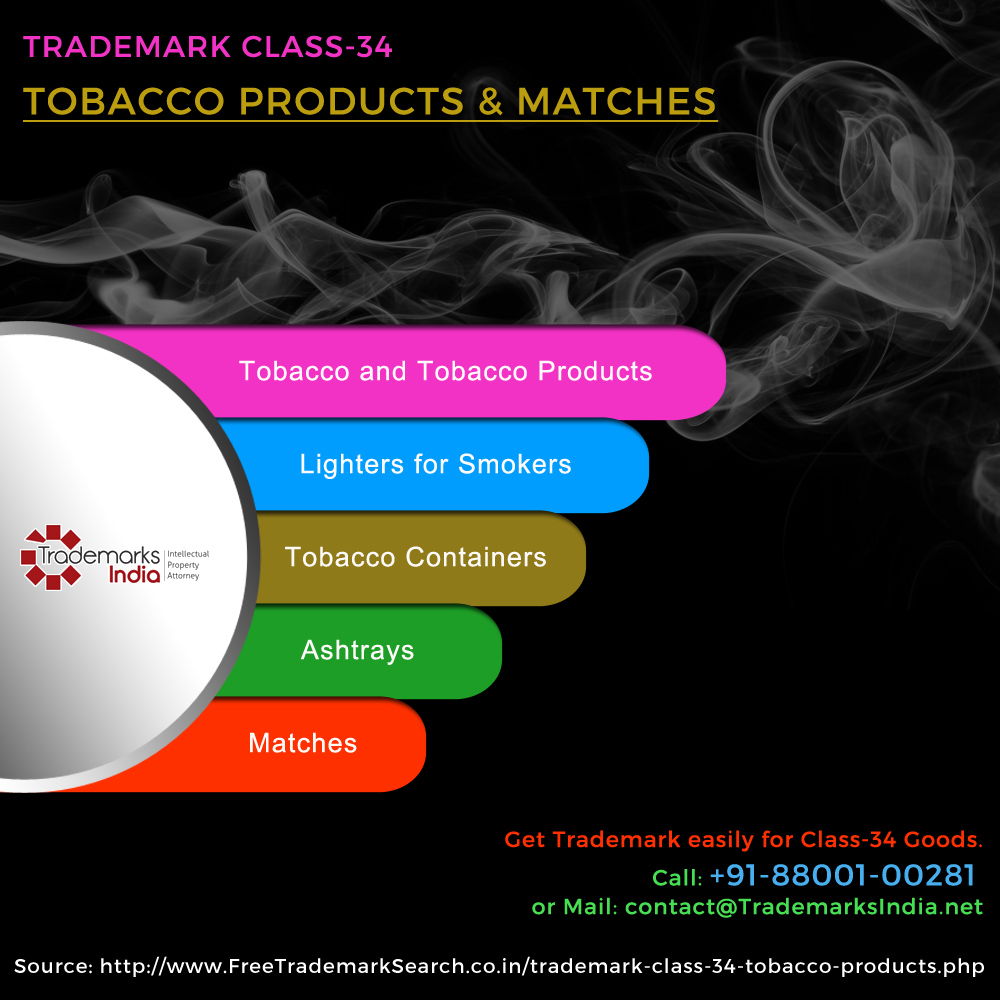 Trademark Class 34 - Tobacco Products and Matches
