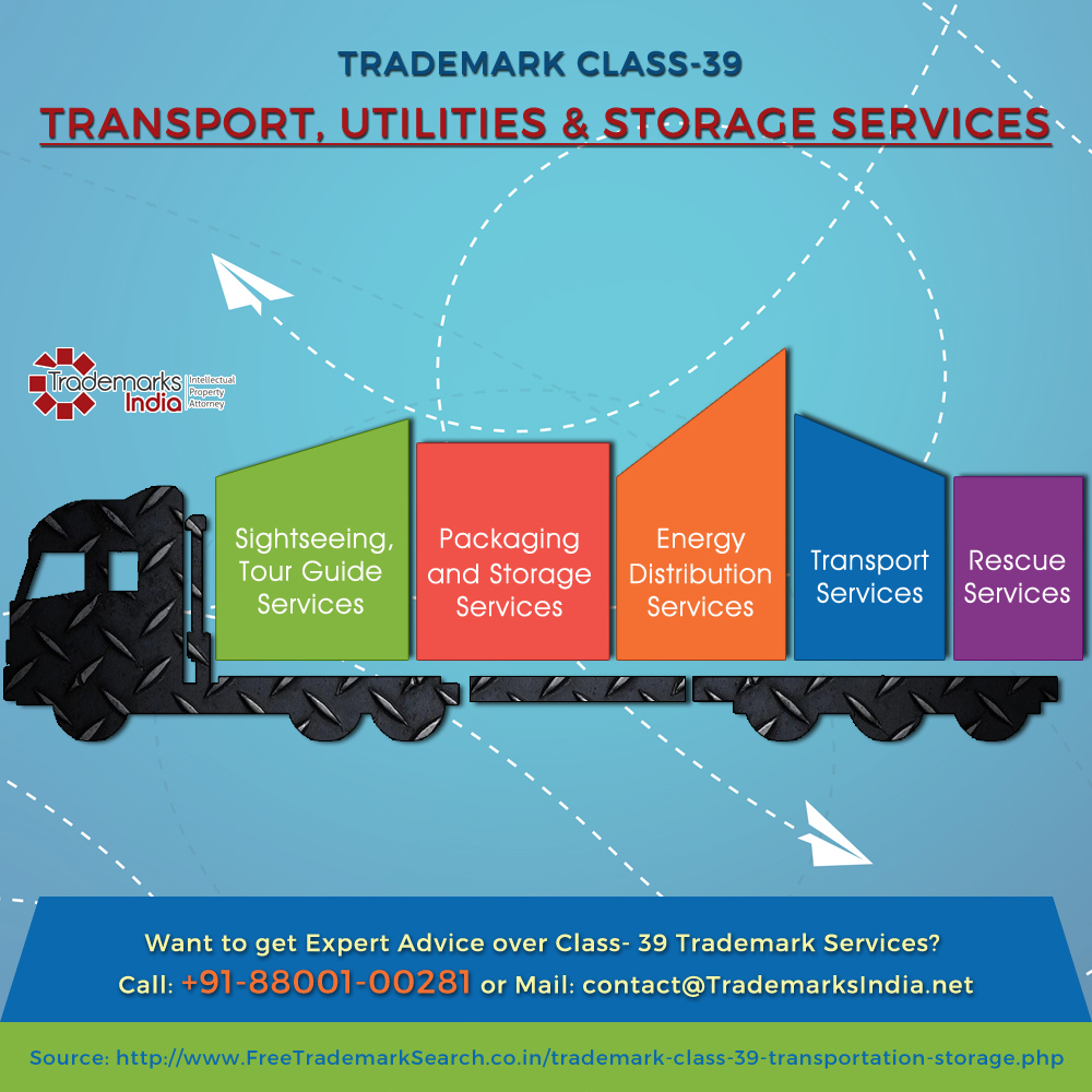 Trademark Class 39 - Transport, Utilities and Storage Services