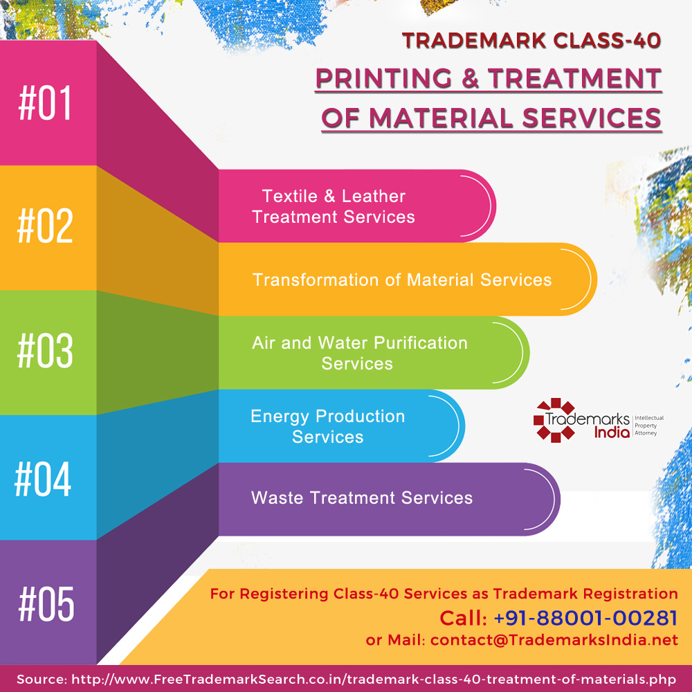 Trademark Class 40 - Printing and Treatment of Material Services