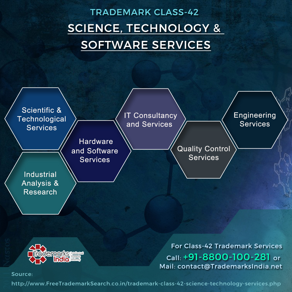 Trademark Class 42 - Science, Technology and Software Services