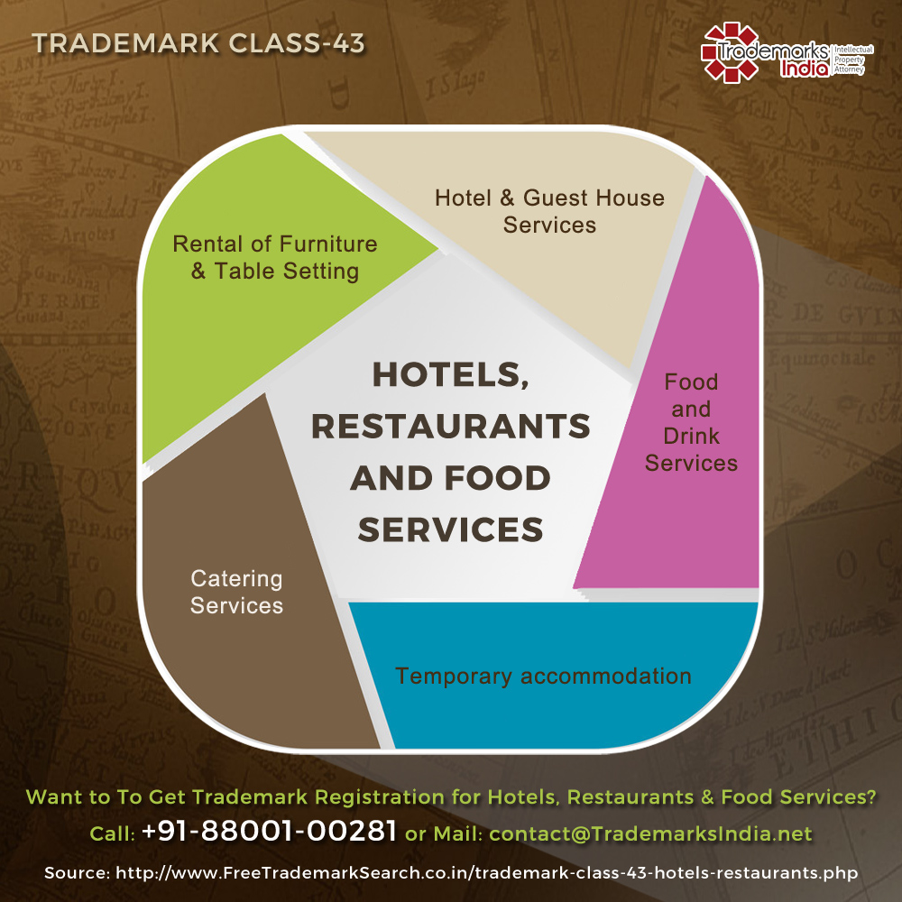 Trademark Class 43 - Hotel, Restaurants and Food Services
