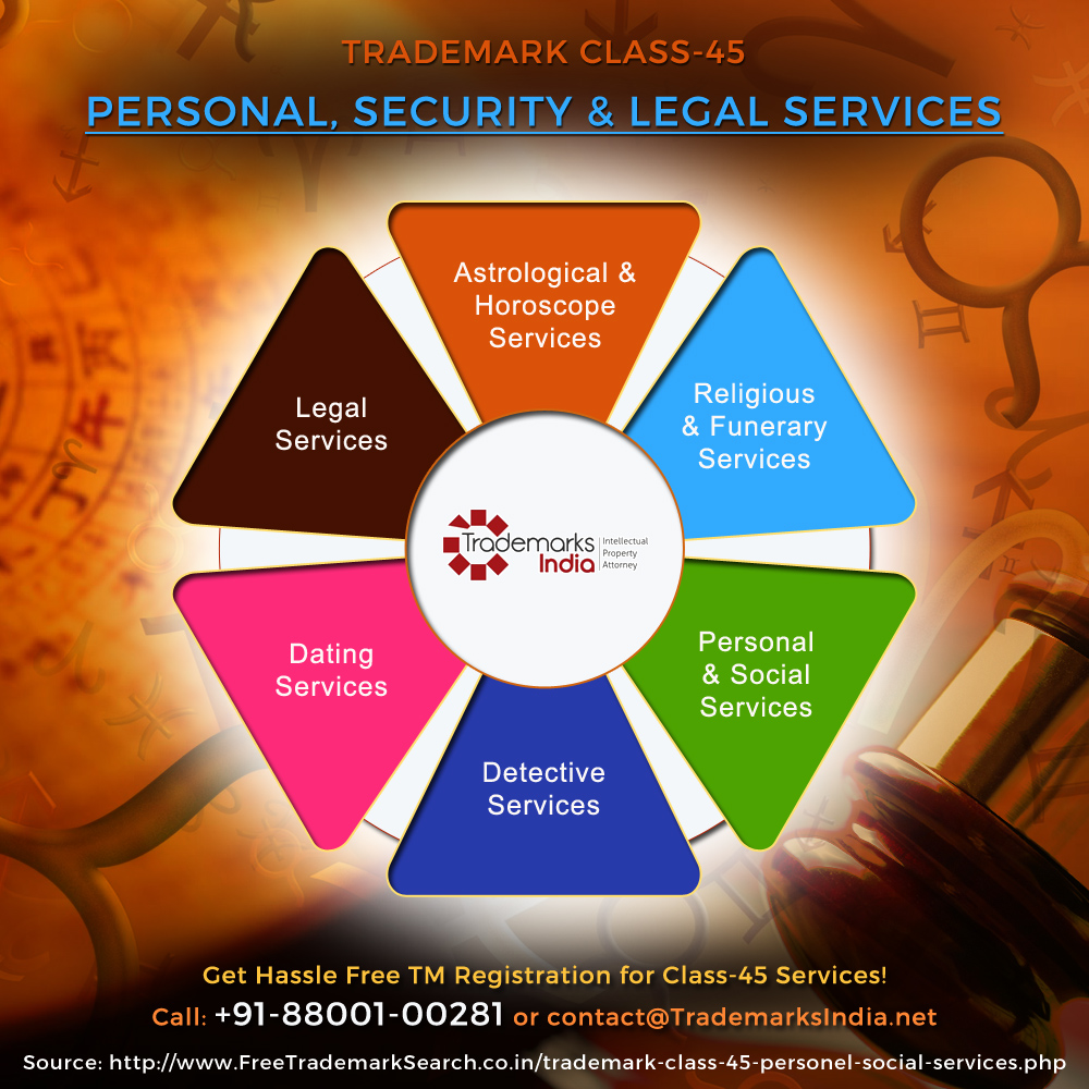 Trademark Class 45 - Personal Security and Legal Services