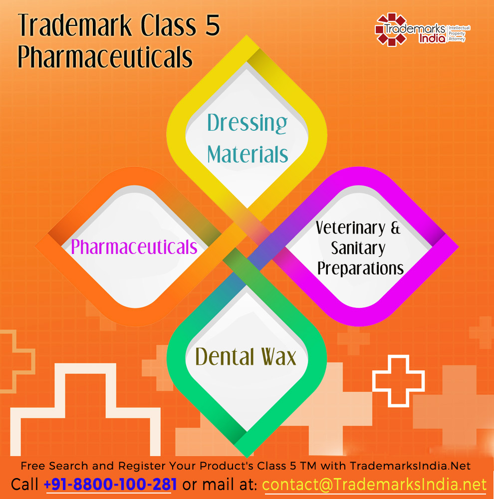 Trademark Class 5 - Pharmaceutical Products