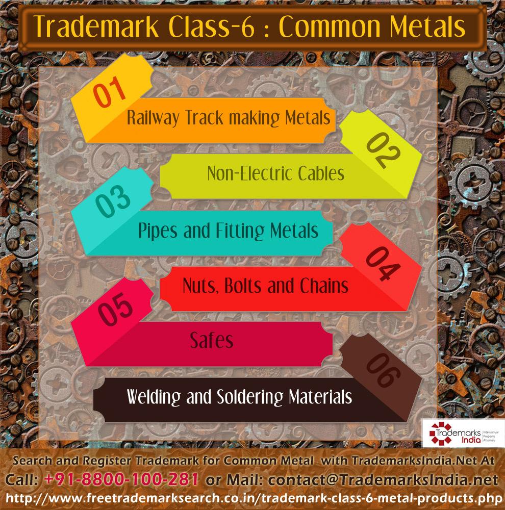 Trademark Class 6 - Common Metals