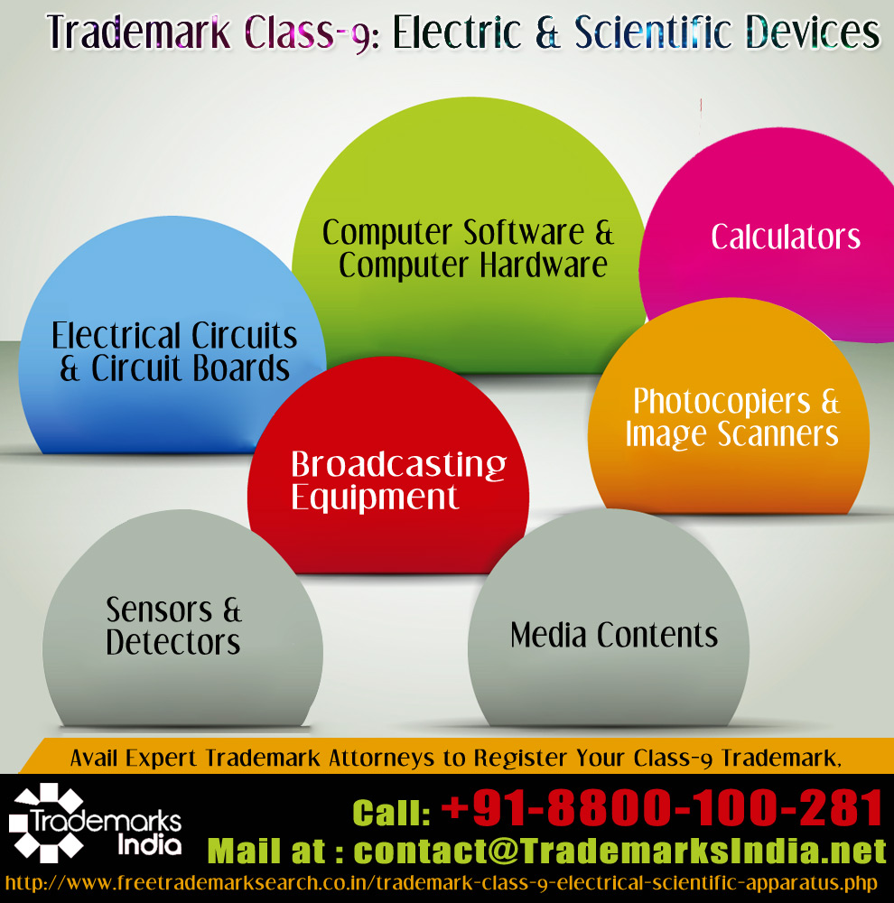 Trademark Class 9 - Electric and Scientific Devices