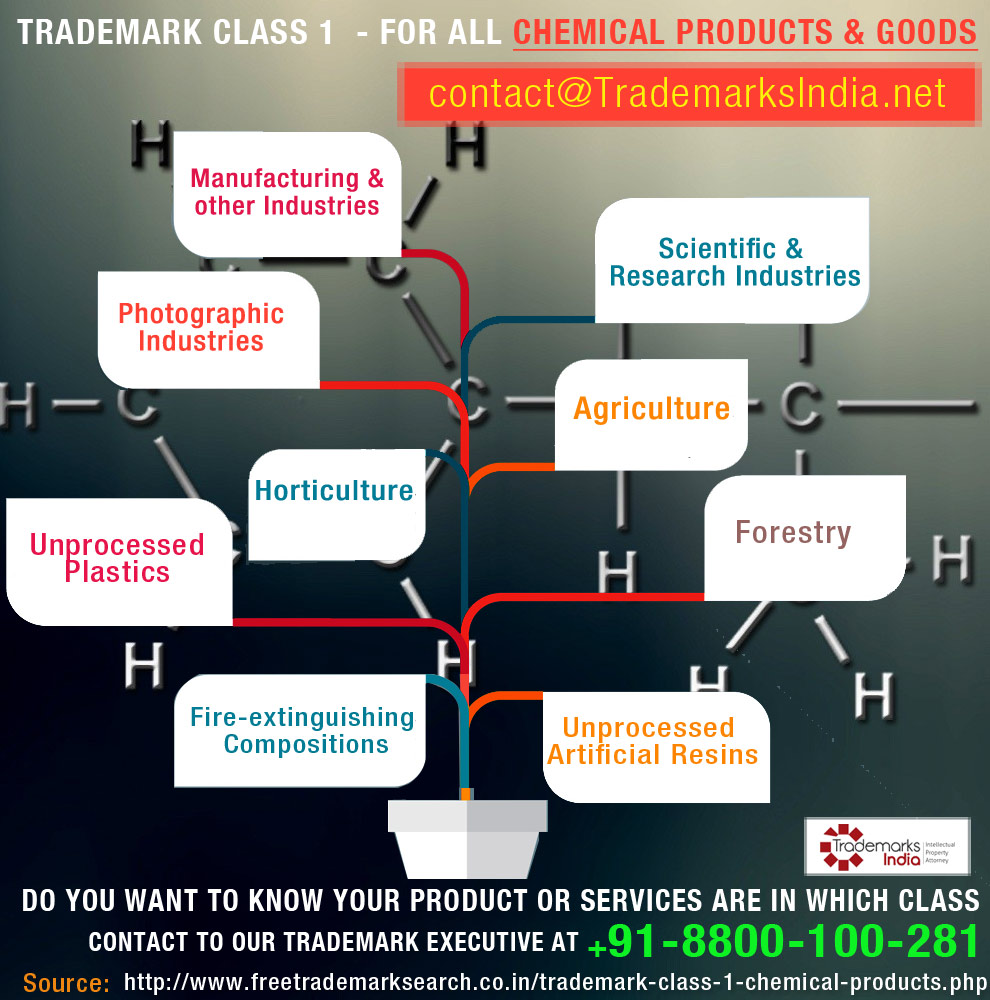 Trademark Class 1 For All Chemical Products and Goods